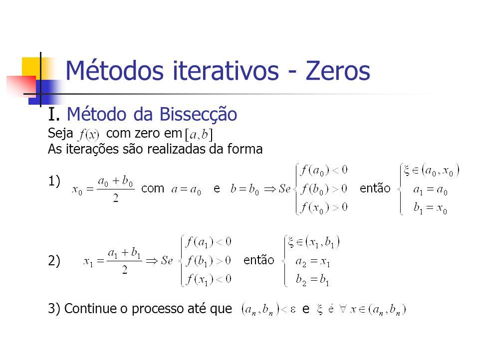 Métodos iterativos - Zeros