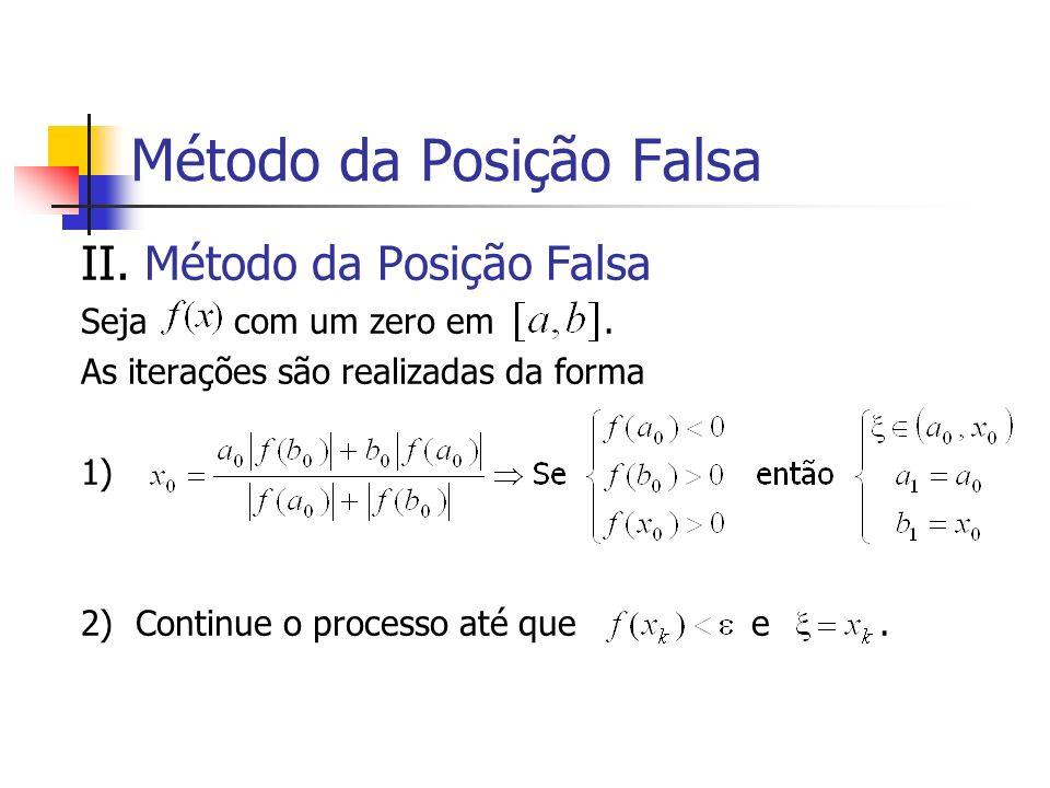 Método da Posição Falsa