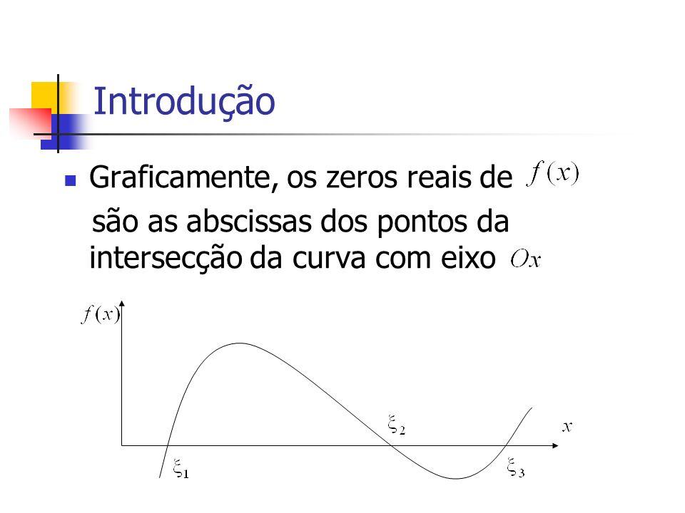Introdução Graficamente, os zeros reais de