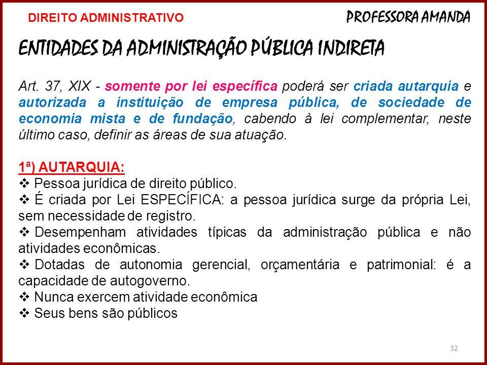 ENTIDADES DA ADMINISTRAÇÃO PÚBLICA INDIRETA