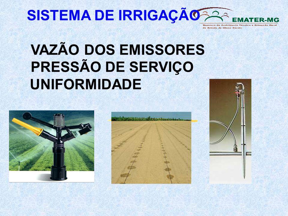 SISTEMA DE IRRIGAÇÃO VAZÃO DOS EMISSORES PRESSÃO DE SERVIÇO