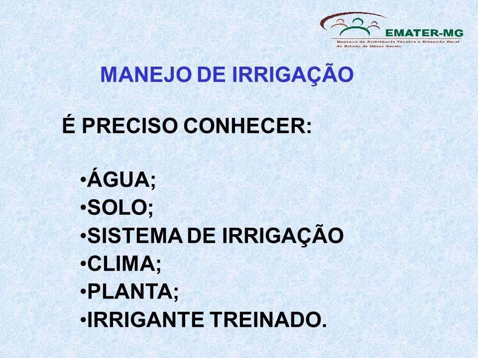 MANEJO DE IRRIGAÇÃO É PRECISO CONHECER: ÁGUA; SOLO;