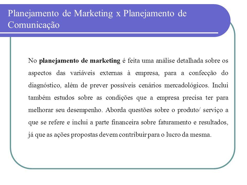 Planejamento de Marketing x Planejamento de Comunicação