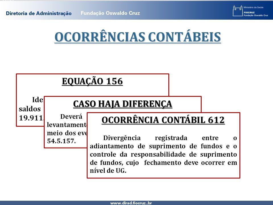 OCORRÊNCIAS CONTÁBEIS