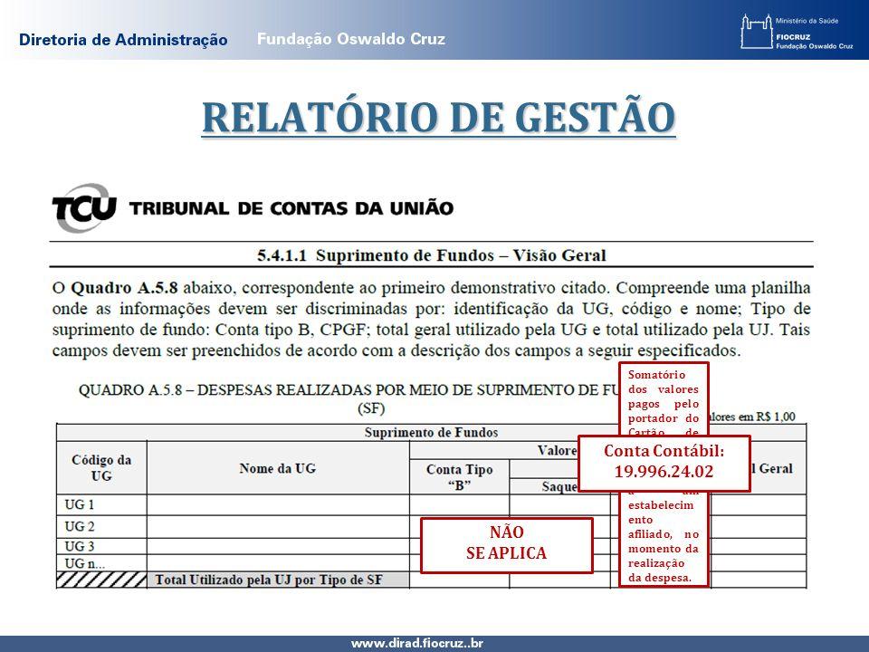 RELATÓRIO DE GESTÃO Conta Contábil: 19.996.24.02 NÃO SE APLICA