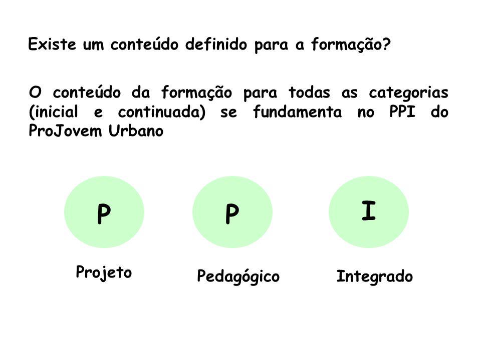I P P Existe um conteúdo definido para a formação