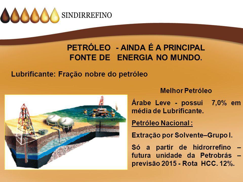 PETRÓLEO - AINDA É A PRINCIPAL FONTE DE ENERGIA NO MUNDO.