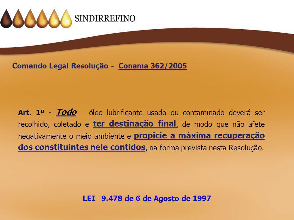 Comando Legal Resolução - Conama 362/2005