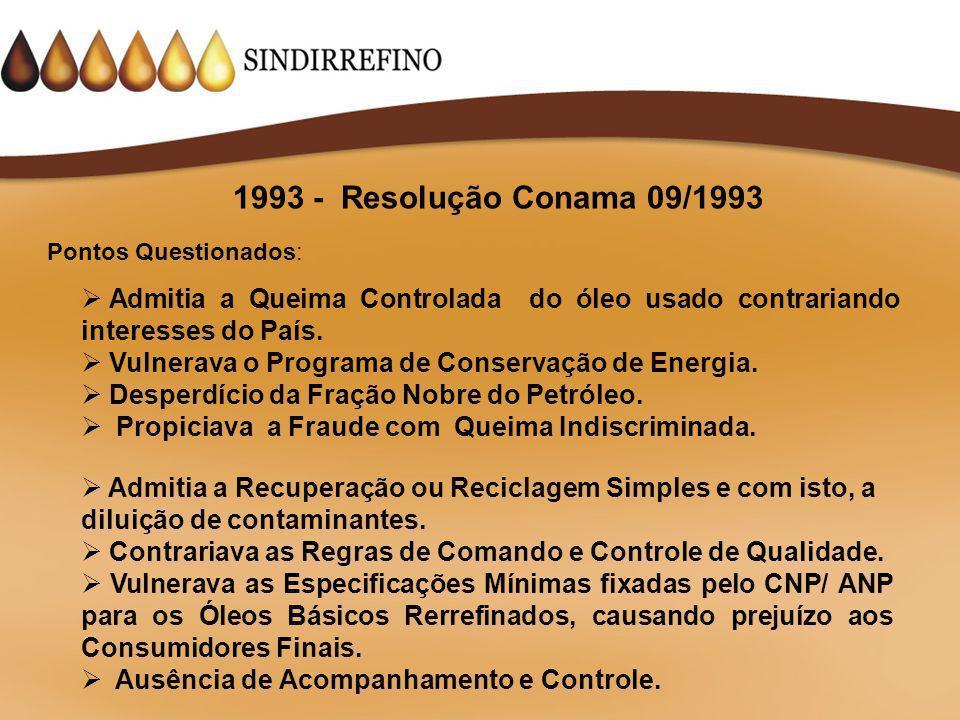 1993 - Resolução Conama 09/1993 Pontos Questionados: Admitia a Queima Controlada do óleo usado contrariando interesses do País.