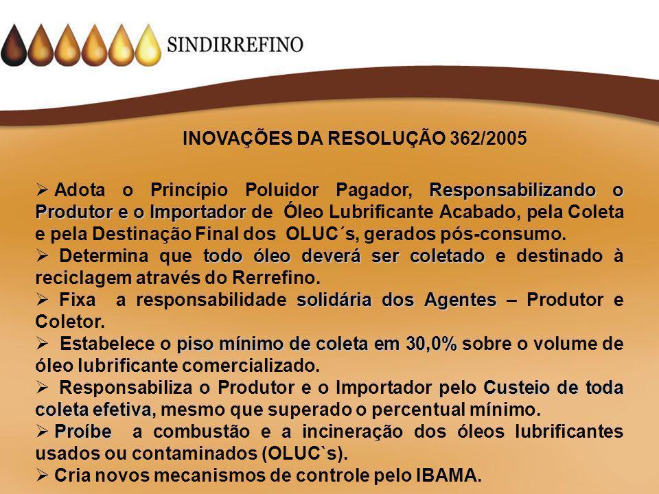 INOVAÇÕES DA RESOLUÇÃO 362/2005