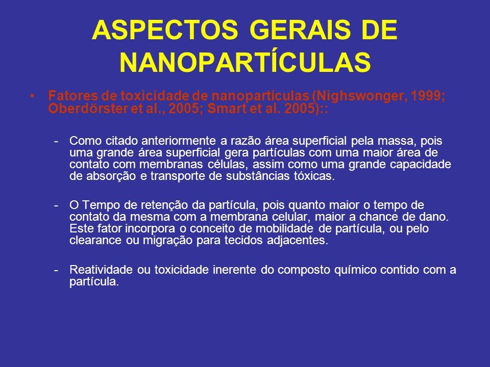 ASPECTOS GERAIS DE NANOPARTÍCULAS