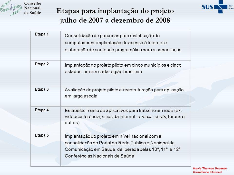 Etapas para implantação do projeto