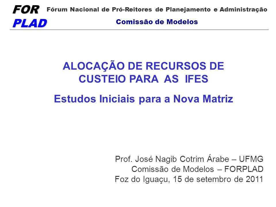 ALOCAÇÃO DE RECURSOS DE CUSTEIO PARA AS IFES