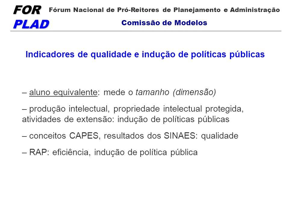 Indicadores de qualidade e indução de políticas públicas