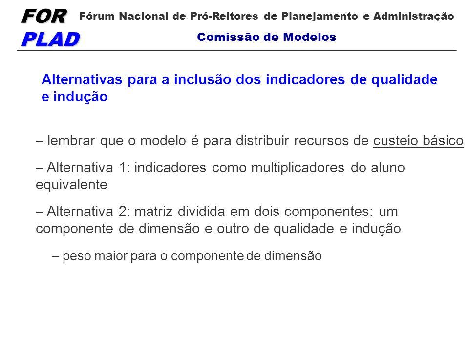 Alternativas para a inclusão dos indicadores de qualidade e indução