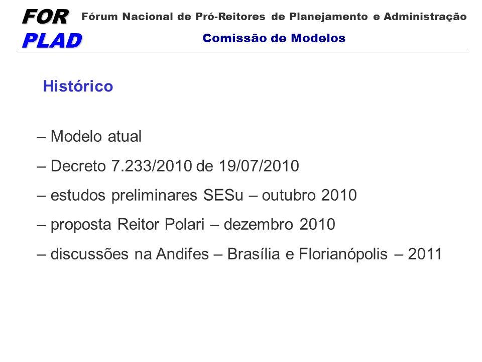 Histórico– Modelo atual. – Decreto 7.233/2010 de 19/07/2010. – estudos preliminares SESu – outubro 2010.