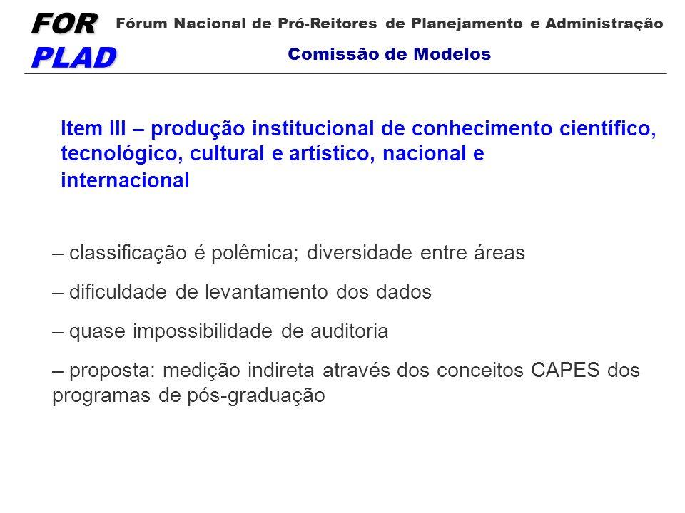 Item III – produção institucional de conhecimento científico, tecnológico, cultural e artístico, nacional e internacional