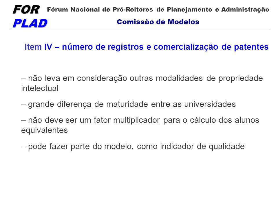 Item IV – número de registros e comercialização de patentes