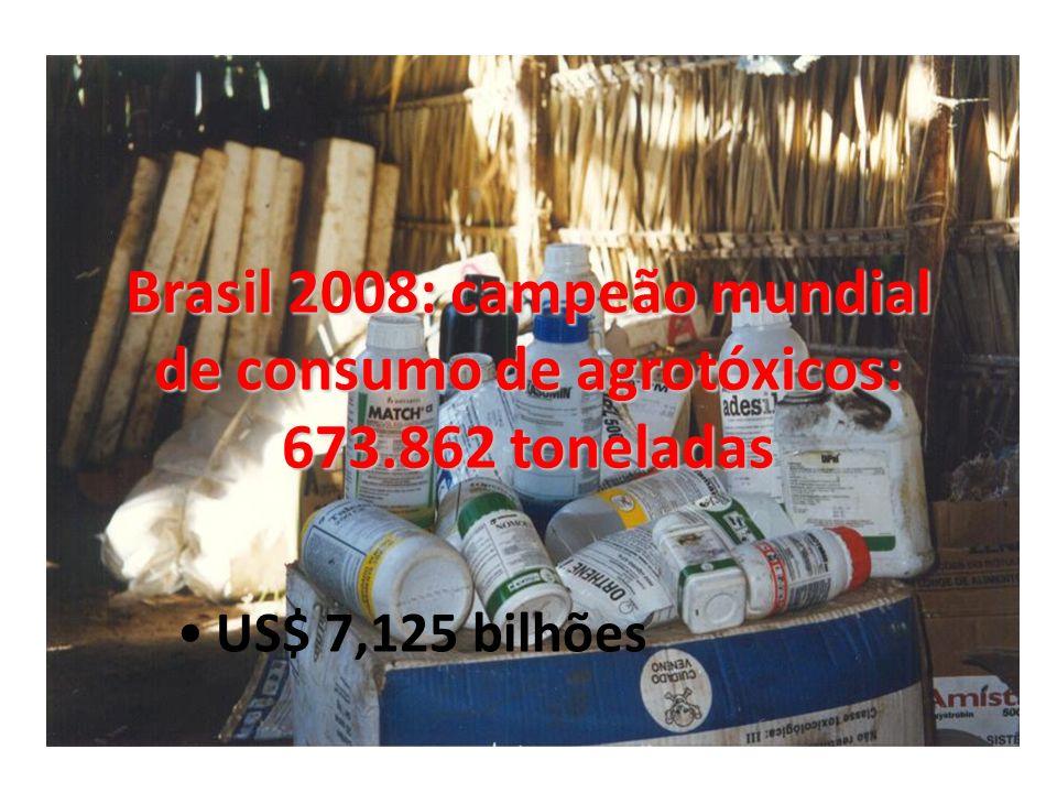 Brasil 2008: campeão mundial de consumo de agrotóxicos: 673