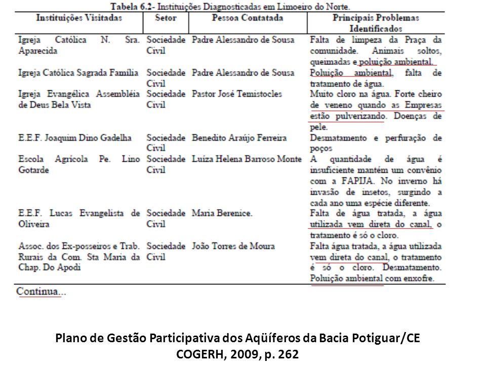 Plano de Gestão Participativa dos Aqüíferos da Bacia Potiguar/CE