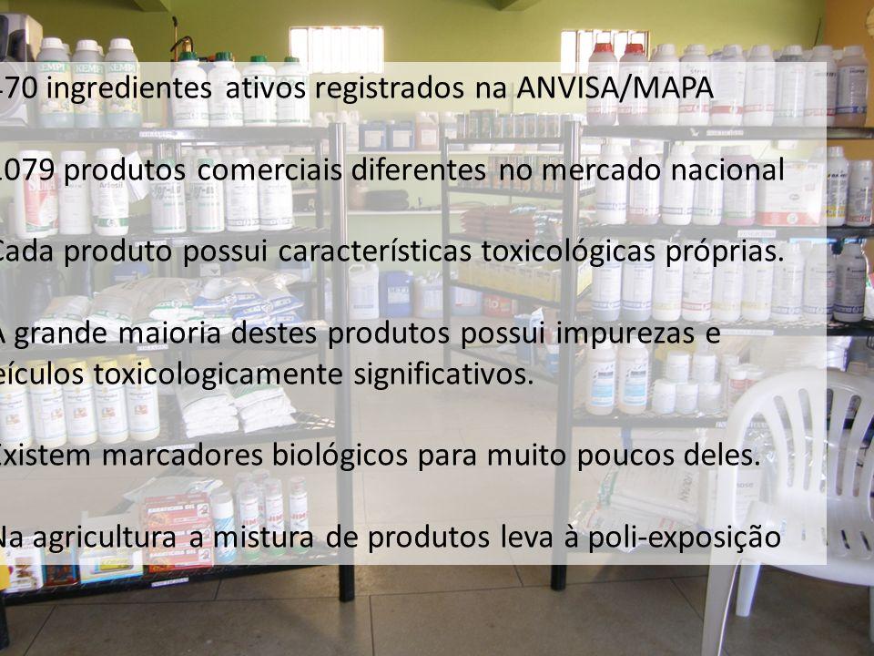 470 ingredientes ativos registrados na ANVISA/MAPA