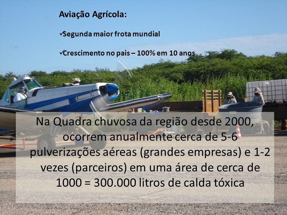 Aviação Agrícola: Segunda maior frota mundial. Crescimento no pais – 100% em 10 anos.
