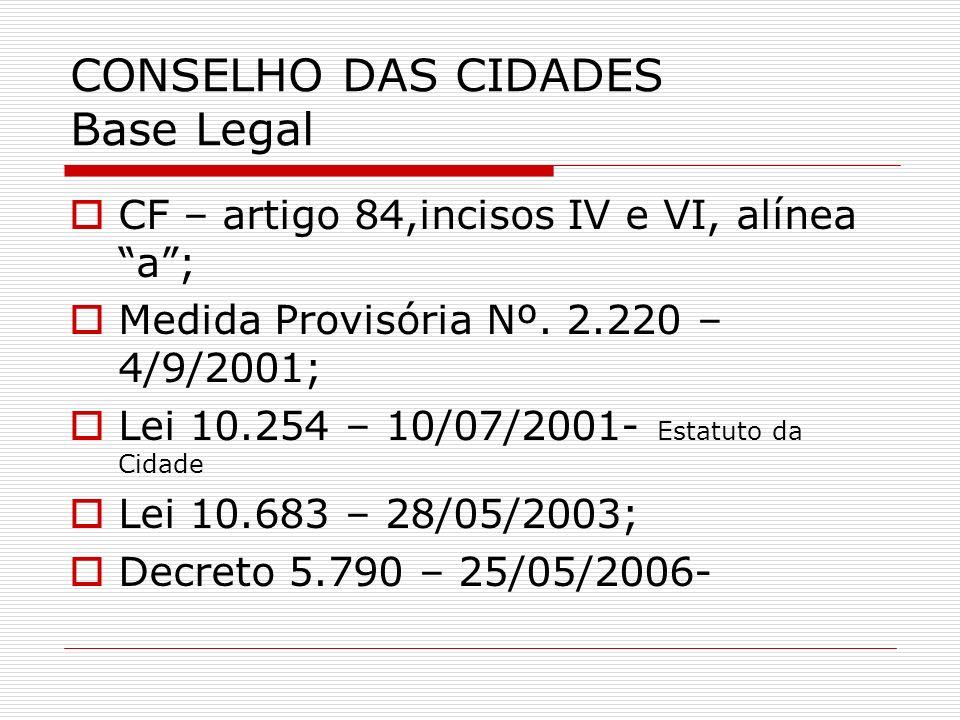 CONSELHO DAS CIDADES Base Legal