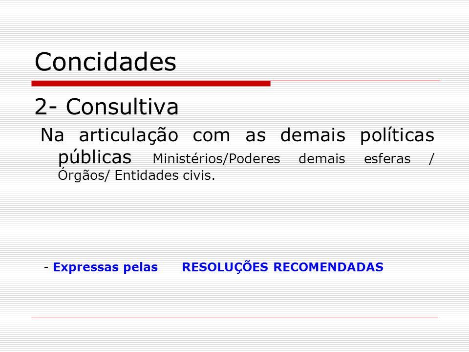 Concidades 2- Consultiva
