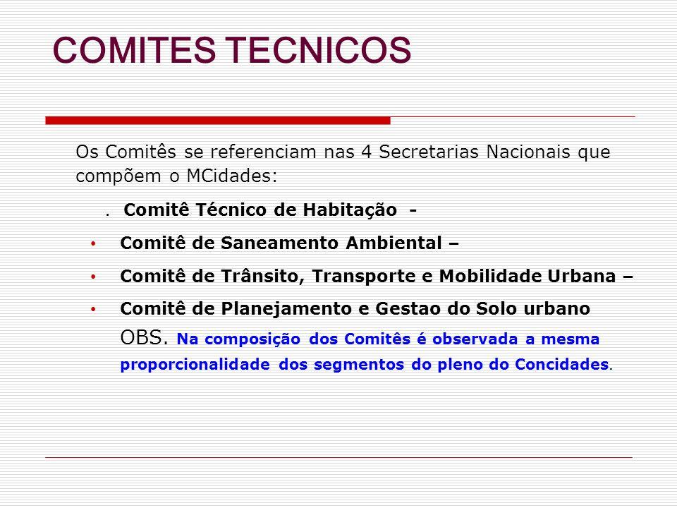 COMITES TECNICOS Os Comitês se referenciam nas 4 Secretarias Nacionais que compõem o MCidades: . Comitê Técnico de Habitação -