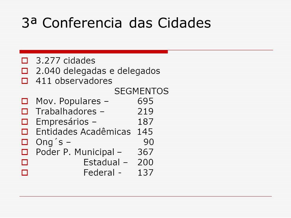 3ª Conferencia das Cidades