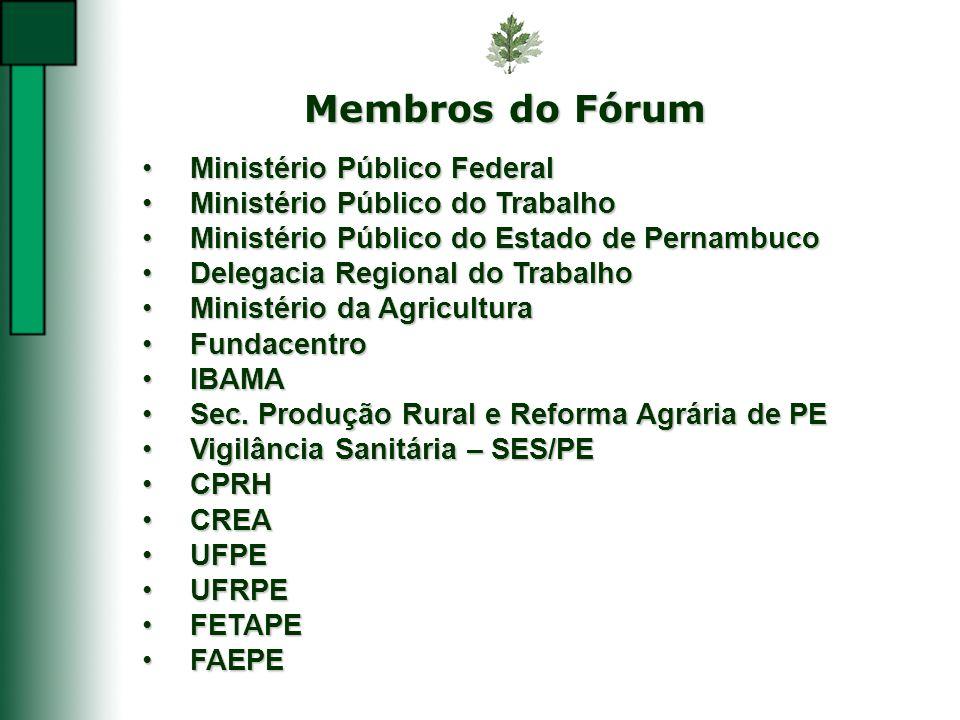 Membros do Fórum Ministério Público Federal