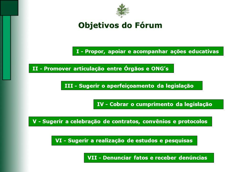 Objetivos do Fórum I - Propor, apoiar e acompanhar ações educativas