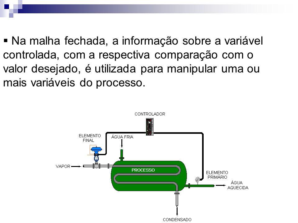 Na malha fechada, a informação sobre a variável controlada, com a respectiva comparação com o valor desejado, é utilizada para manipular uma ou mais variáveis do processo.