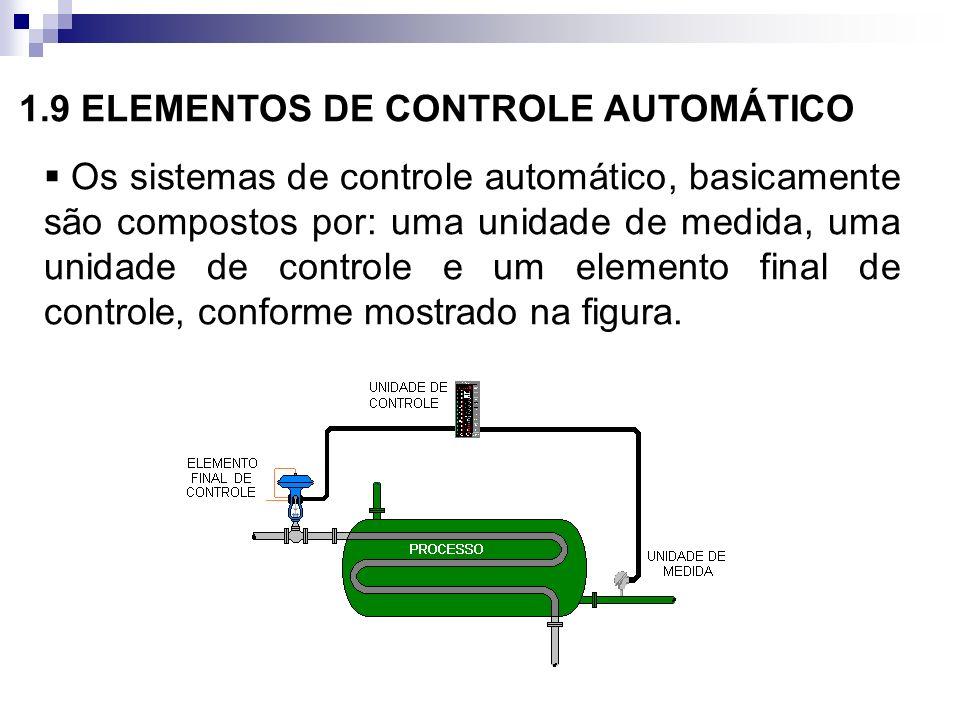 1.9 ELEMENTOS DE CONTROLE AUTOMÁTICO