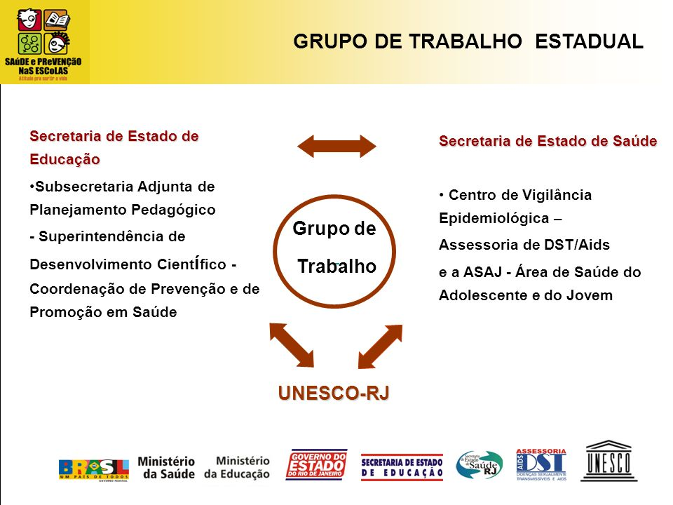 GRUPO DE TRABALHO ESTADUAL