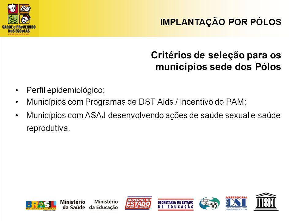 Critérios de seleção para os municípios sede dos Pólos