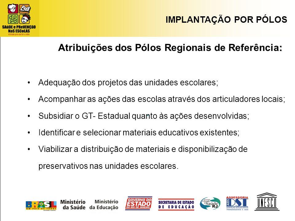 Atribuições dos Pólos Regionais de Referência: