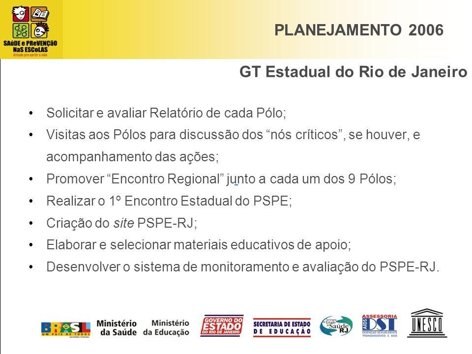 GT Estadual do Rio de Janeiro