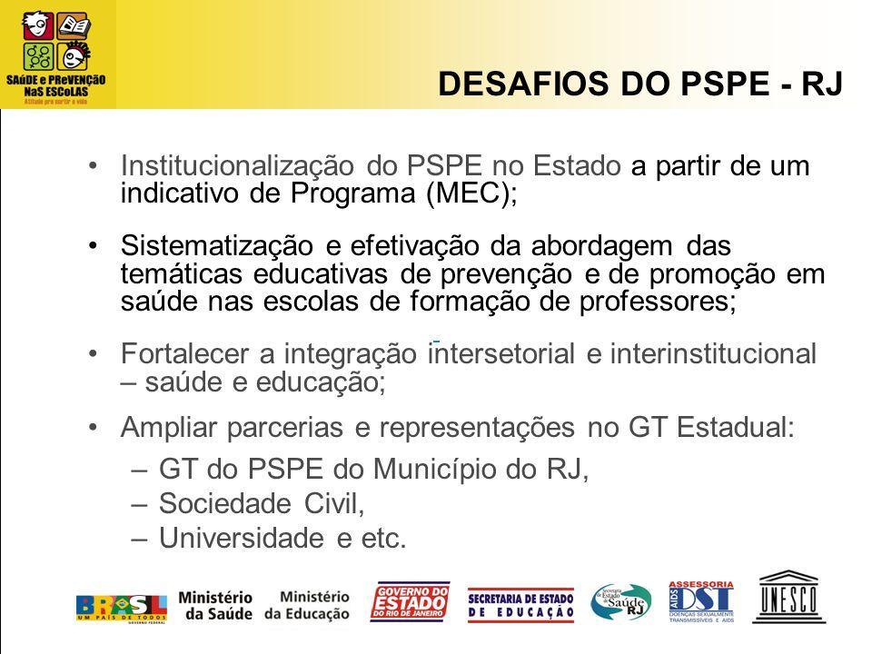 DESAFIOS DO PSPE - RJ Institucionalização do PSPE no Estado a partir de um indicativo de Programa (MEC);