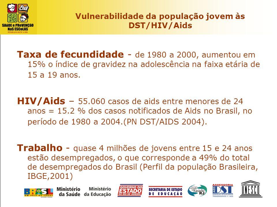 Vulnerabilidade da população jovem às DST/HIV/Aids