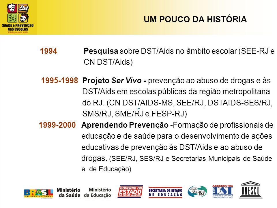 UM POUCO DA HISTÓRIA1994. Pesquisa sobre DST/Aids no âmbito escolar (SEE-RJ e CN DST/Aids) 1995-1998.