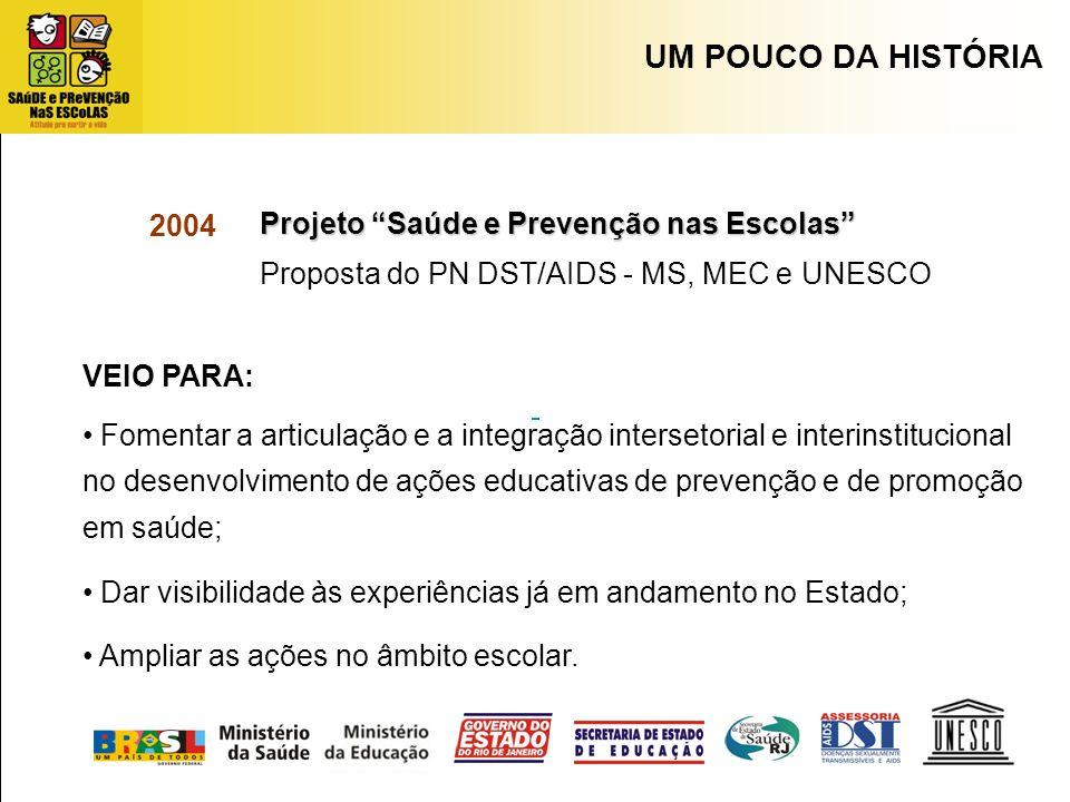 UM POUCO DA HISTÓRIA 2004 Projeto Saúde e Prevenção nas Escolas