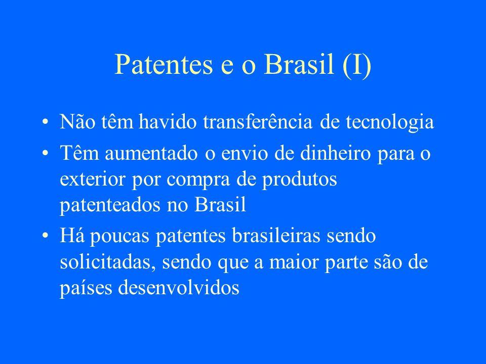 Patentes e o Brasil (I) Não têm havido transferência de tecnologia