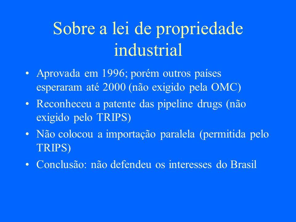 Sobre a lei de propriedade industrial