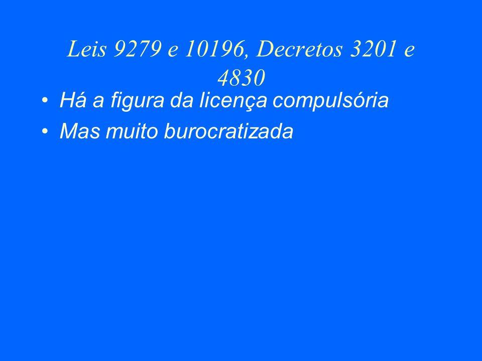 Leis 9279 e 10196, Decretos 3201 e 4830 Há a figura da licença compulsória Mas muito burocratizada