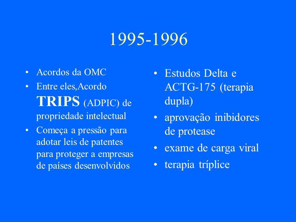 1995-1996 Estudos Delta e ACTG-175 (terapia dupla)