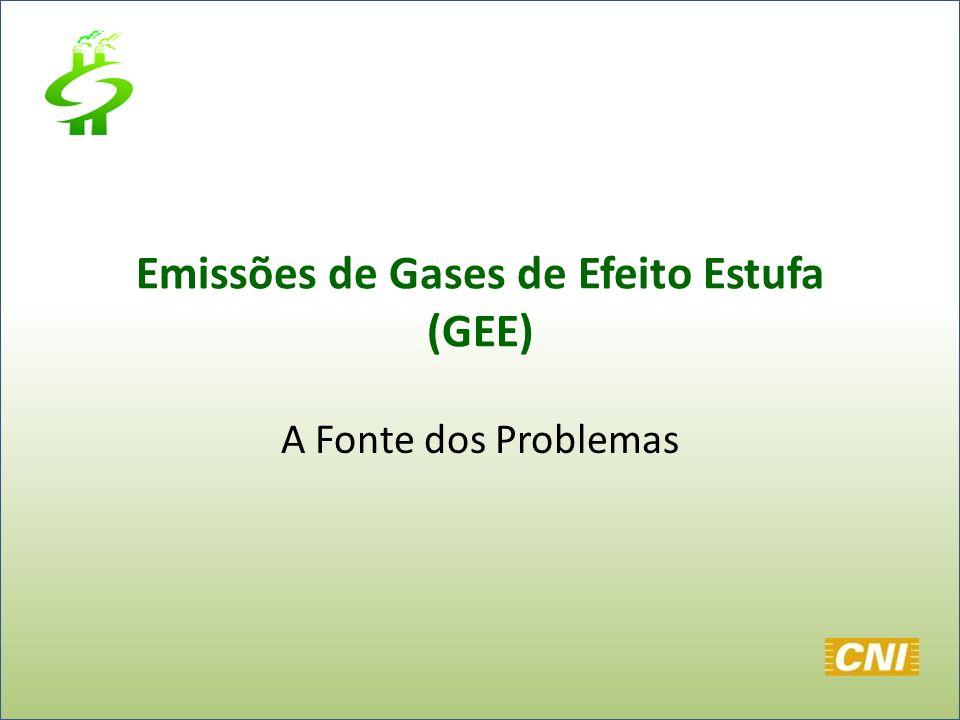 Emissões de Gases de Efeito Estufa (GEE)