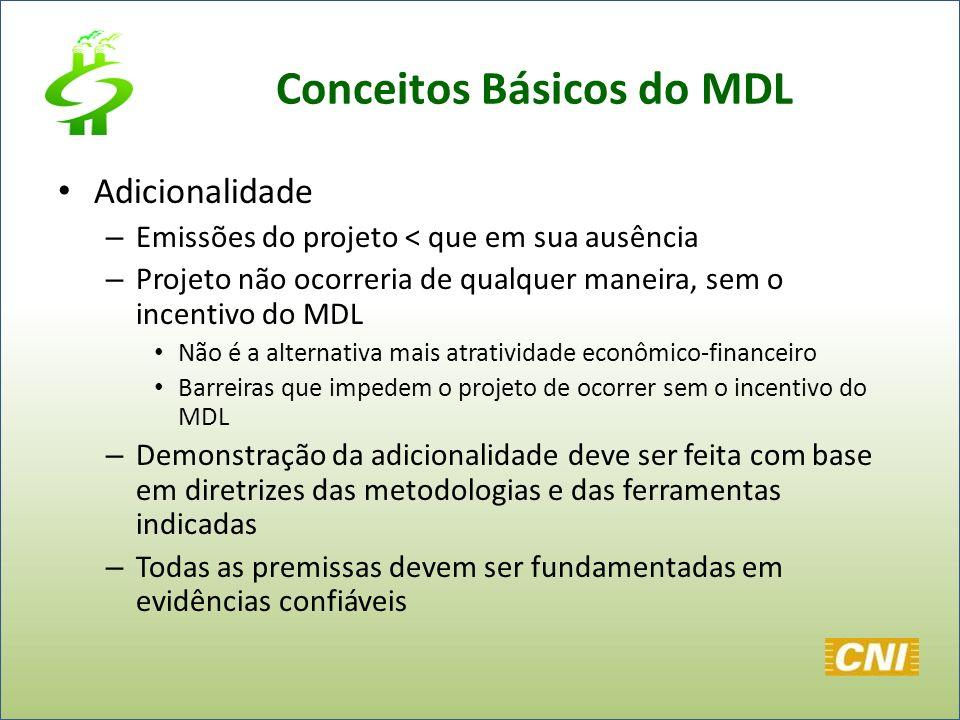 Conceitos Básicos do MDL