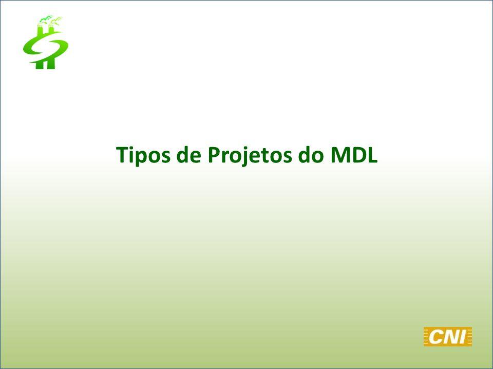 Tipos de Projetos do MDL