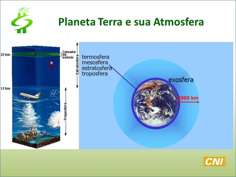 Planeta Terra e sua Atmosfera
